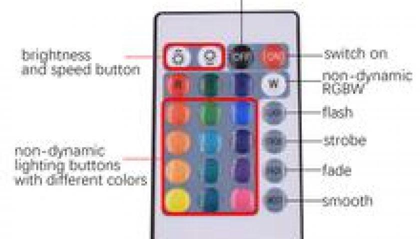 10% Discount for 12V-5050RGB Wifi Remote Control 5 Meters 150 Lights (24W) 24 Keys