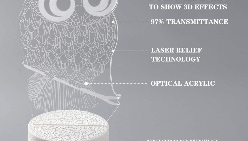 50% Discount for BSSN 3D Illusion Lamp for Kids Bedroom Decor Lighting