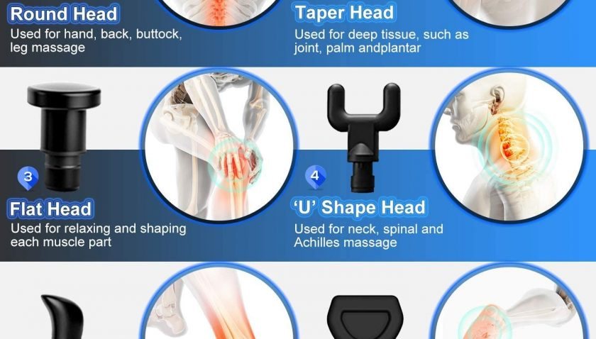 54% Discount for Massage Gun Deep Tissue Percussion Muscle Massager - Handheld Electric Body Massagers Sports Drill - Handheld Quiet Percussion Massage