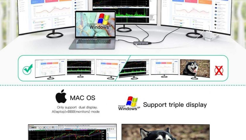 70% Discount for NOV8Tech USB C Hub 13-in-1 Triple Display Screen Type C Docking Station for MacBook Pro Air & More 2X 4K HDMI Adapter & VGA